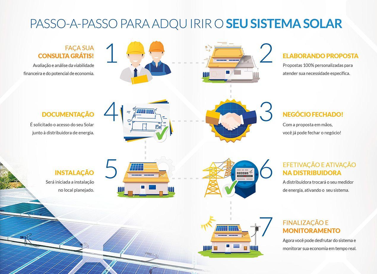 Folder Com Imagens Energia Solar Fotovoltaica Sistema Solar