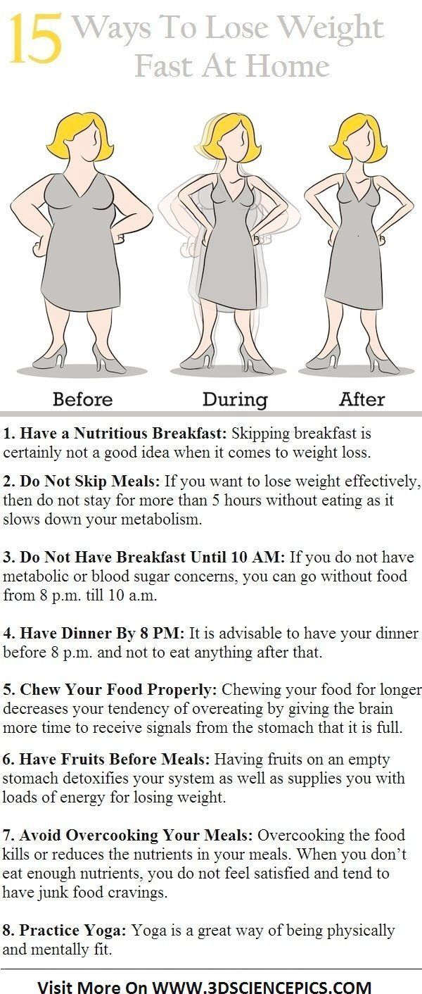Pin On Losing Weight Fast