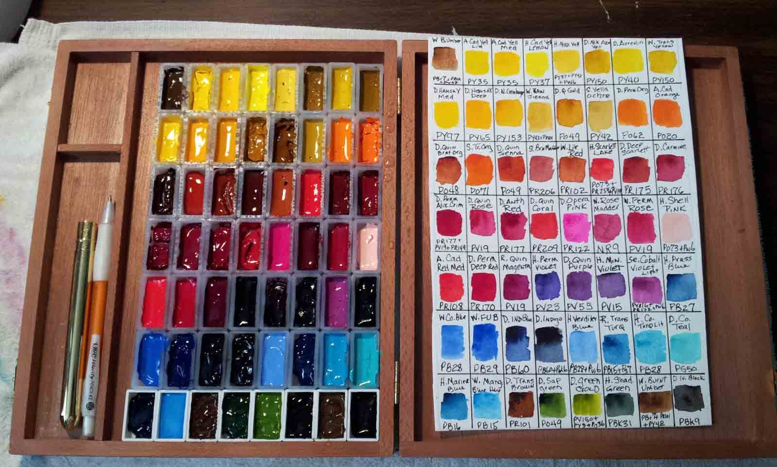 Palettebox In 2020 Watercolor Kit Watercolor Pallet Watercolor