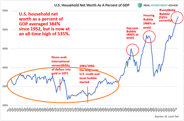 Brace For Impact The U S Economy Is Going Down Dollar Collapse