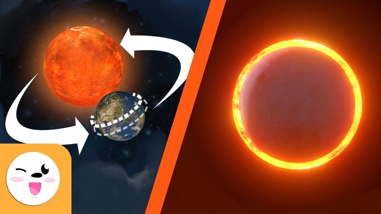 Los Movimientos De La Tierra Y Eclipses Para Ninos Rotacion Y Traslaci Movimientos De La Tierra Eclipse Solar Y Lunar Eclipse De Sol