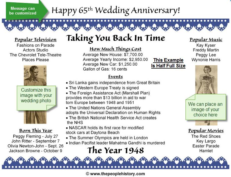 65th Anniversary Print 65th anniversary, Wedding