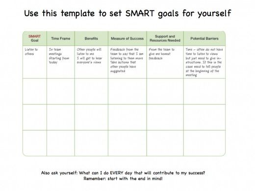 SMART Goals for Managers and Their Teams Goals worksheet and - goal setting template