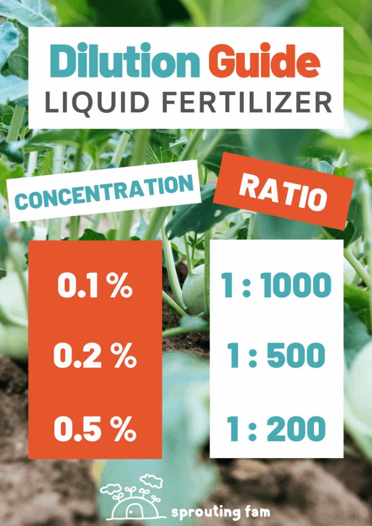 How To Make Fermented Plant Juice (FPJ) Organic Fertilizer