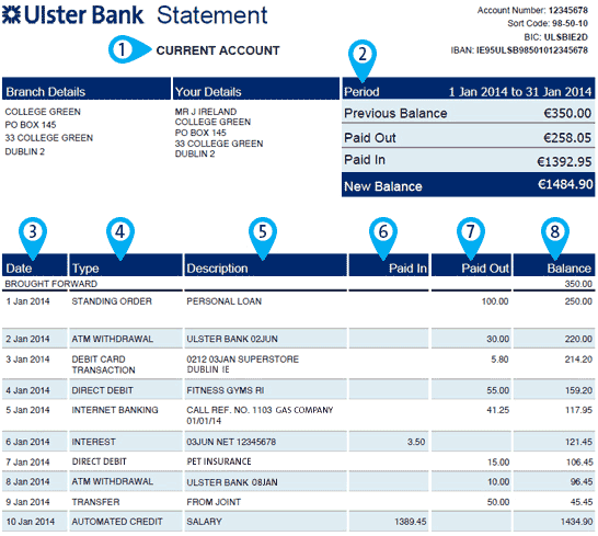 Online Statement Explained Help And Support Ulster Bank Bank Statement Statement Template Banking App