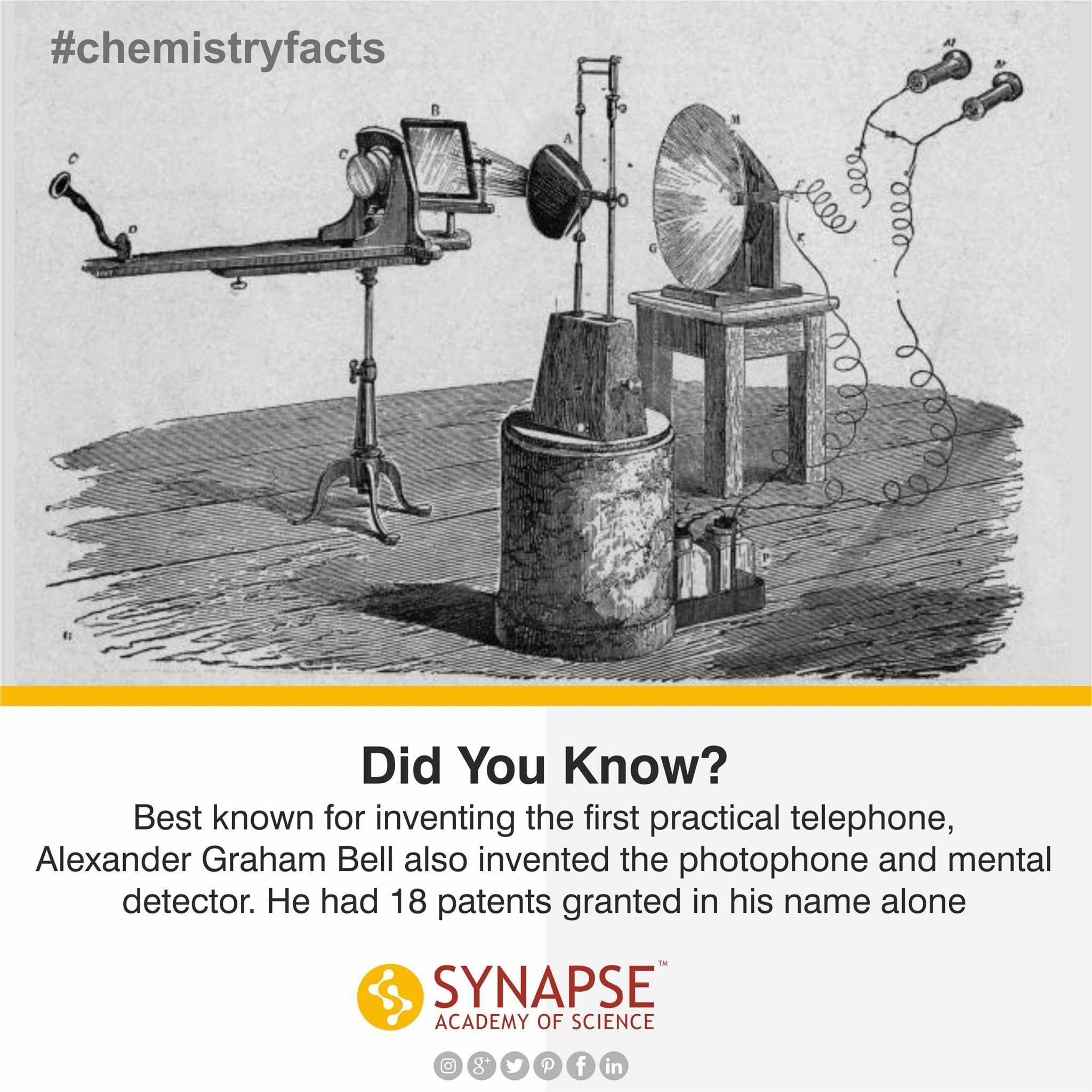 Chemistryfacts Didyouknow Best Known For Inventing The First
