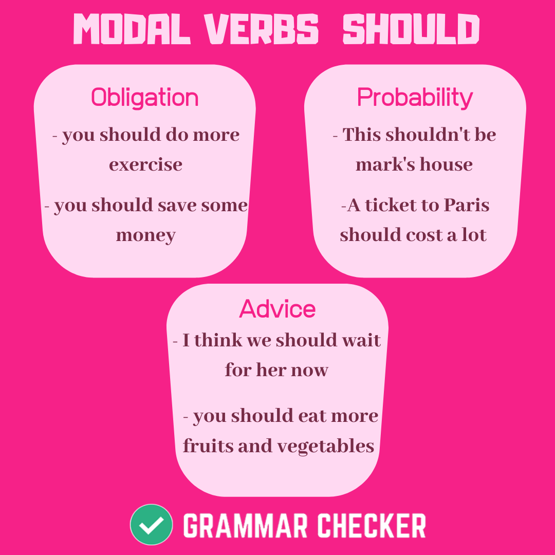 Pin by english_grammar_checker on MODAL VERBS in 2020