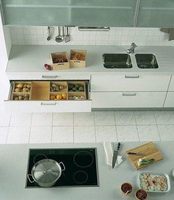 Cocina con dos frentes paralelos decoracion pinterest for Diseno cocinas paralelo