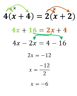 Ecuaciones Lineales Con Paréntesis Blog De Matematicas Matematicas Interactivas Educacion Matematicas