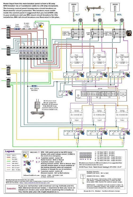 Help with Schematics for Herms electric BCS 460 2 element brewing system -  Home Brew Forums | Home brewing, Beer brewing, Home breweryPinterest