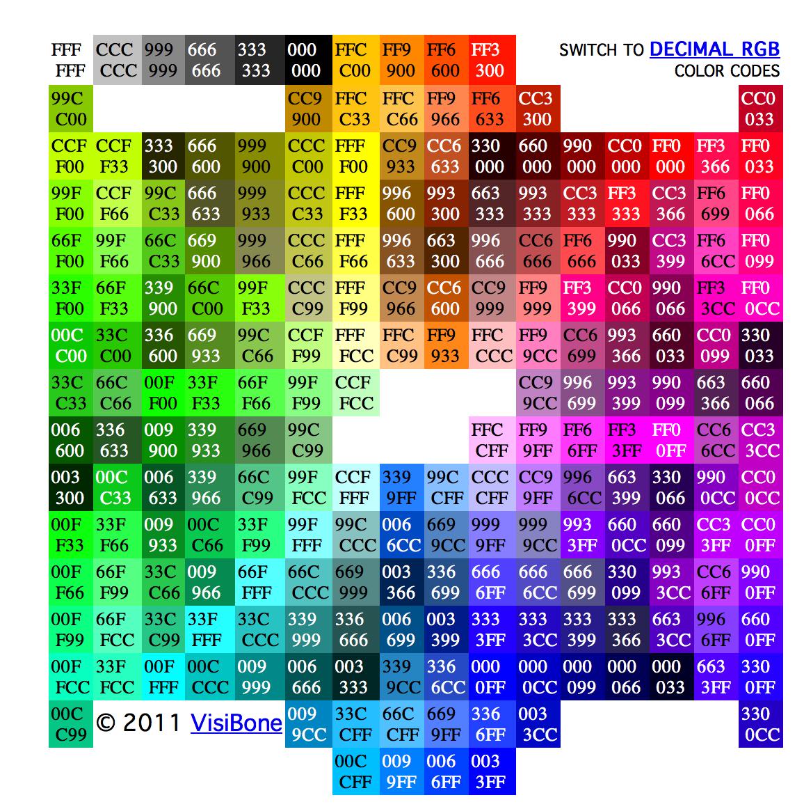 HTML Colours | Website and Branding | Pinterest | Website