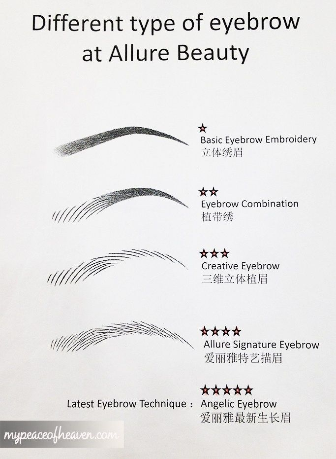 Eyebrow Embroidery Review At Allure Beauty Singapore Eye Brow Di
