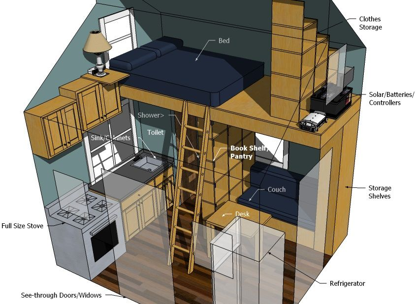Tiny Eco House Plans   by Keith Yost Designs   House containers     Tiny Eco House Plans   by Keith Yost Designs
