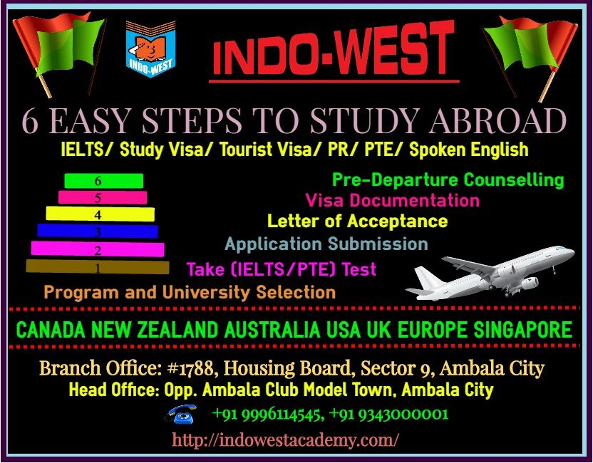 Indo west academy is best ielts coaching institute in ambala we indo west academy is best ielts coaching institute in ambala we provide facility of ielts sciox Images