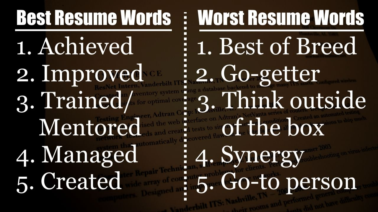 the 15 best and worst words to use on resumes according to recruiters