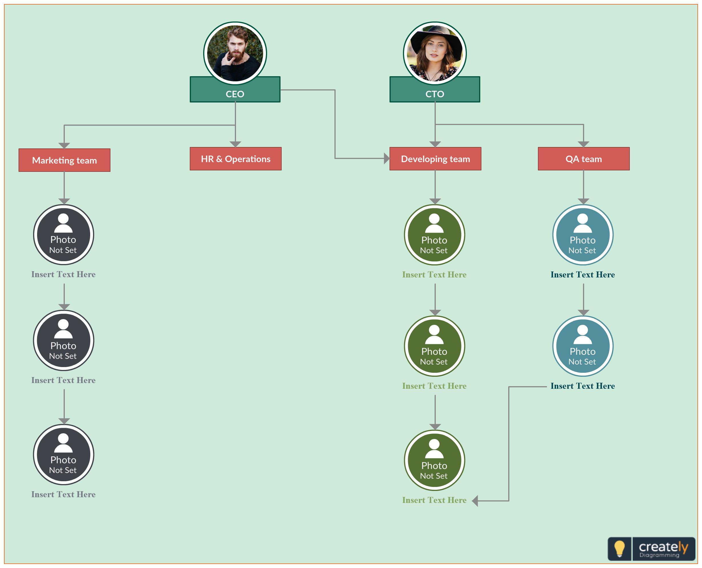 Small Business Organization Structure Chart For A Small Company Should Be Comp Business Organizational Structure Small Business Organization Organization Chart