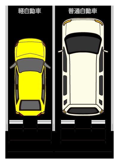 車止めの一般的な設置間隔 株式会社 文化社 ガレージのデザイン