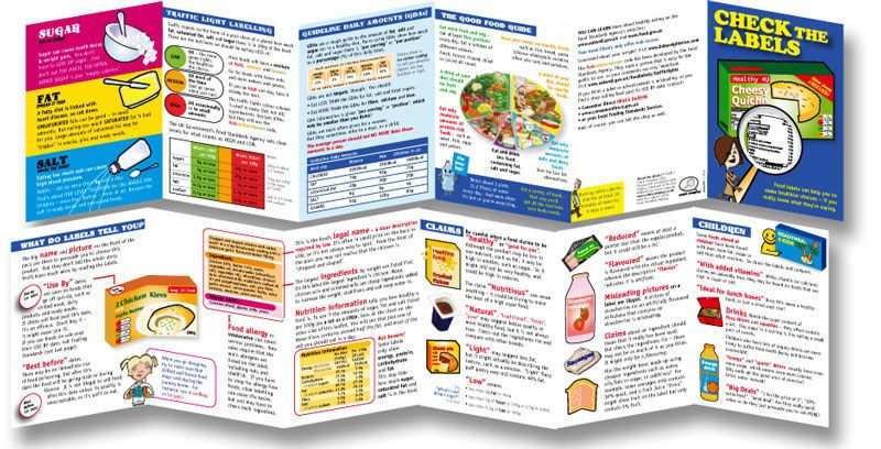 Image result for balanced diet leaflet (With images