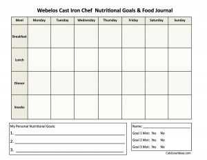 Webelos Food Journal Template  Food Journal Journal And Template