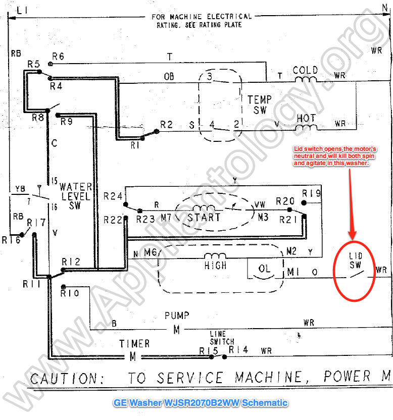 Wiring Diagram Of Washing Machine With Dryer (With images