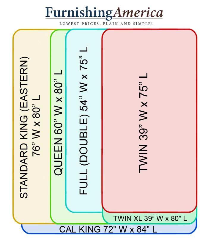 Bed Size Comparison Guide Cal King Vs King Vs Queen Vs Full Vs
