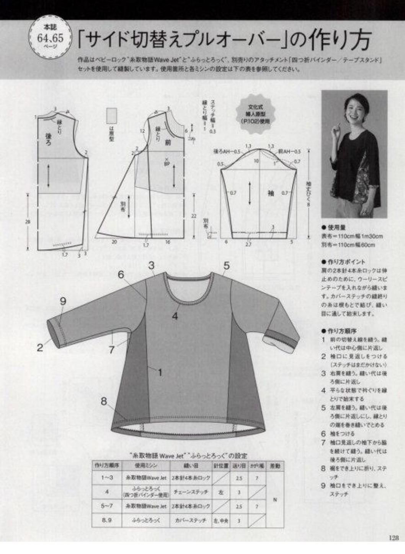 Style book весна 2018 | sewing | Pinterest | Sewing, Sewing shirts ...