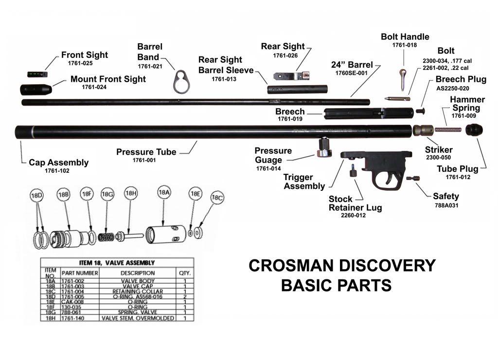 benjamin air rifle diagram benjamin database wiring diagram benjamin air rifle diagram
