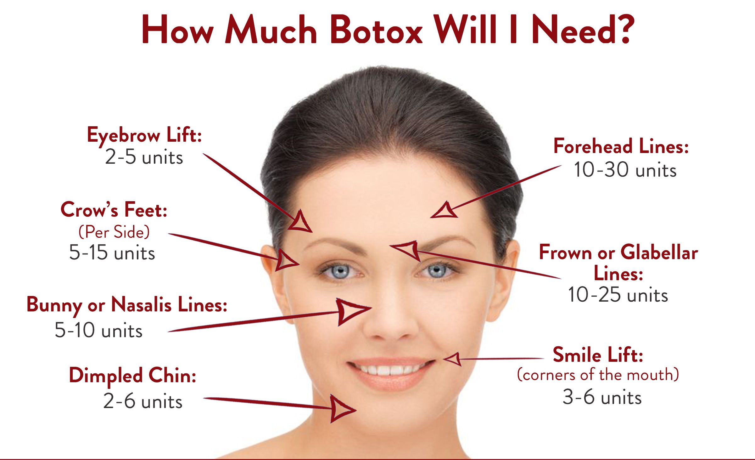 Botox Side Effects - How Can I Avoid Them?