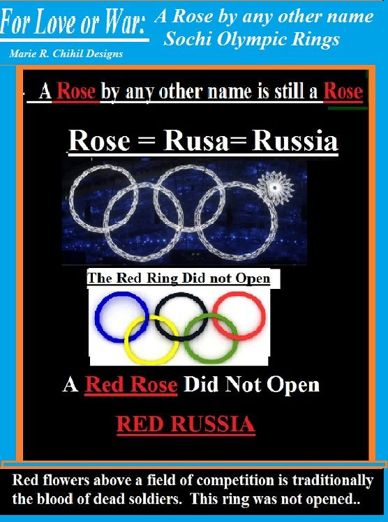 Sochi Olympic Rings A Rose By Any Other Name