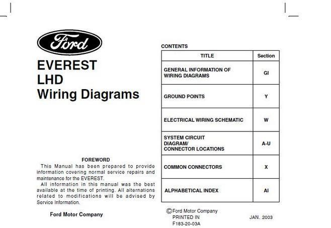 Ford Everest LHD Wiring Diagrams CAr Ford, Wire và Diagram