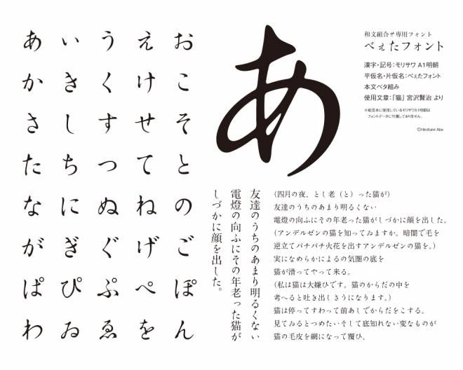 ボード 素材 Font のピン