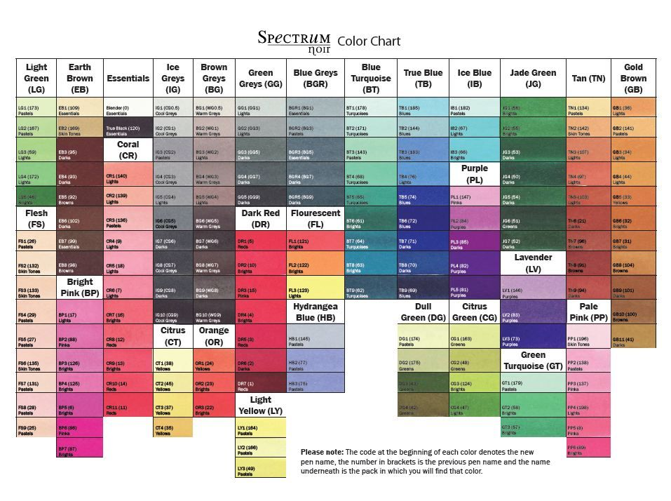 Specturm Noir Colour Chart Spectrum