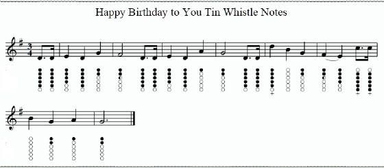 Happy Birthday Sheet Music And Tin Whistle Notes Tin Whistle Whistle Sheet Music