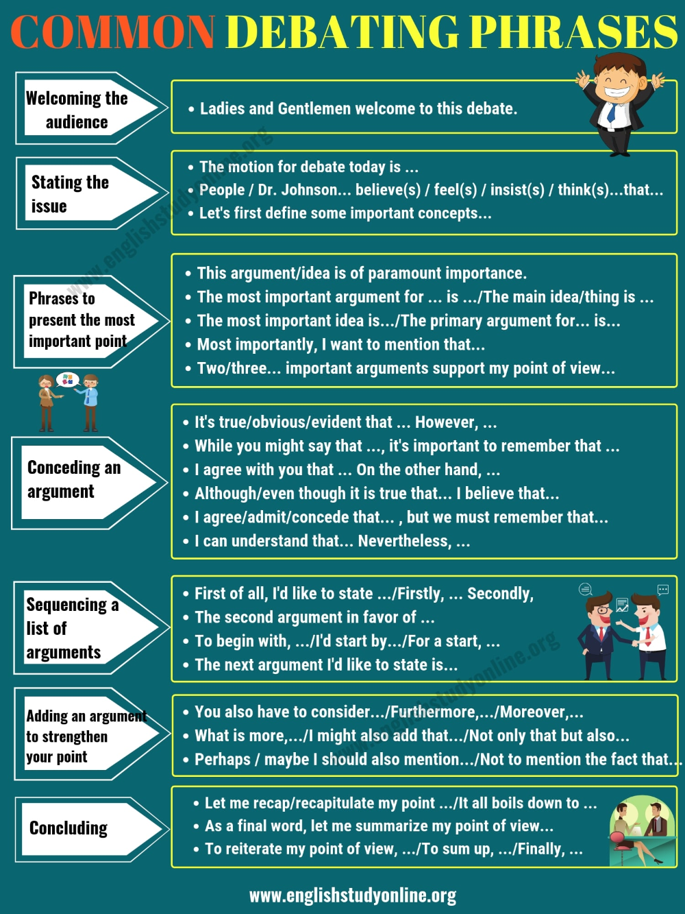 Useful Expressions for Debate and Discussion in English