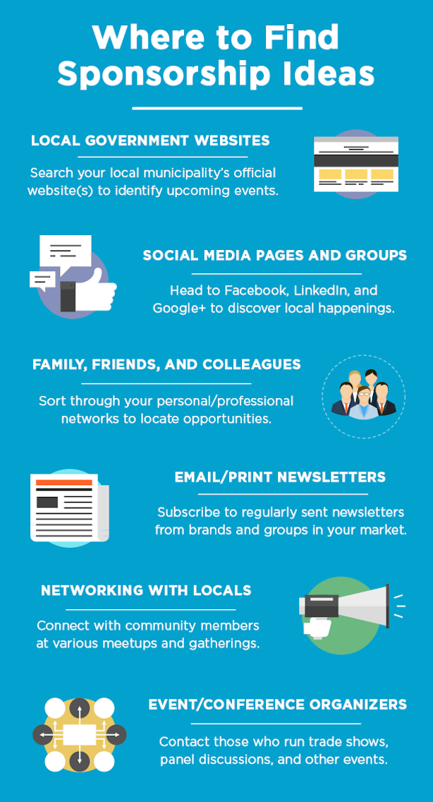 Where to Find Sponsorship Ideas for Real Estate | Infographics ...