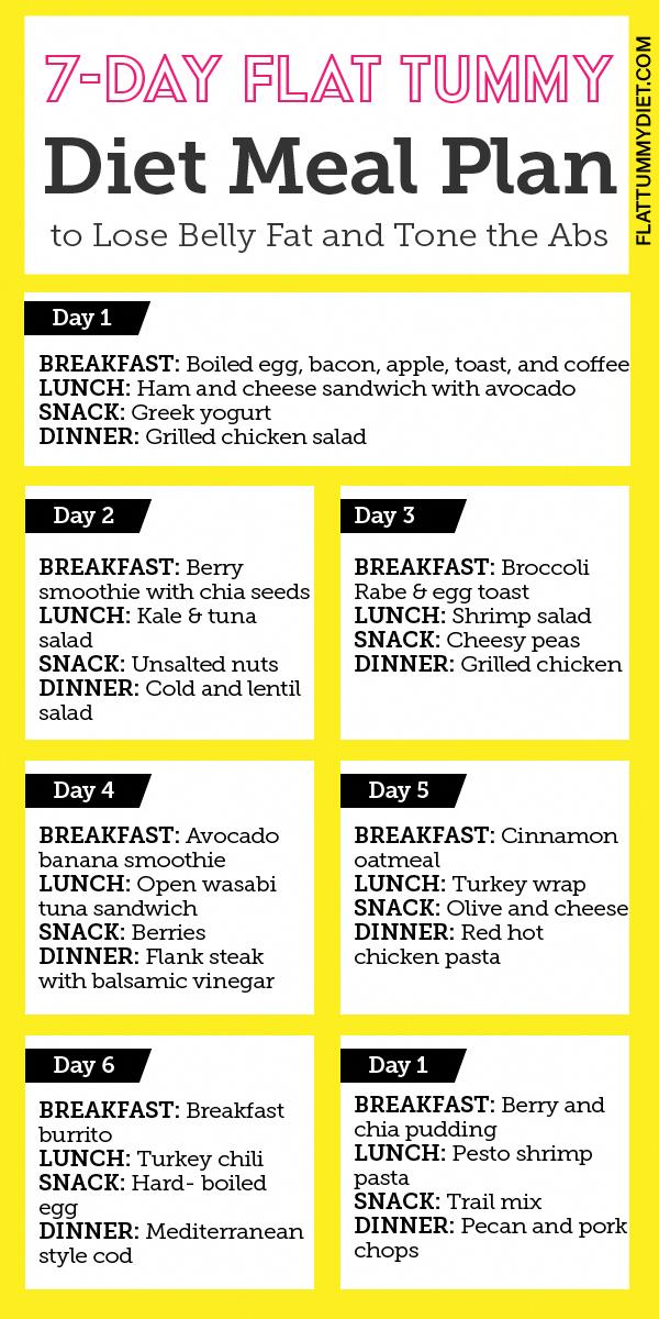Epingle Sur Diet Plan