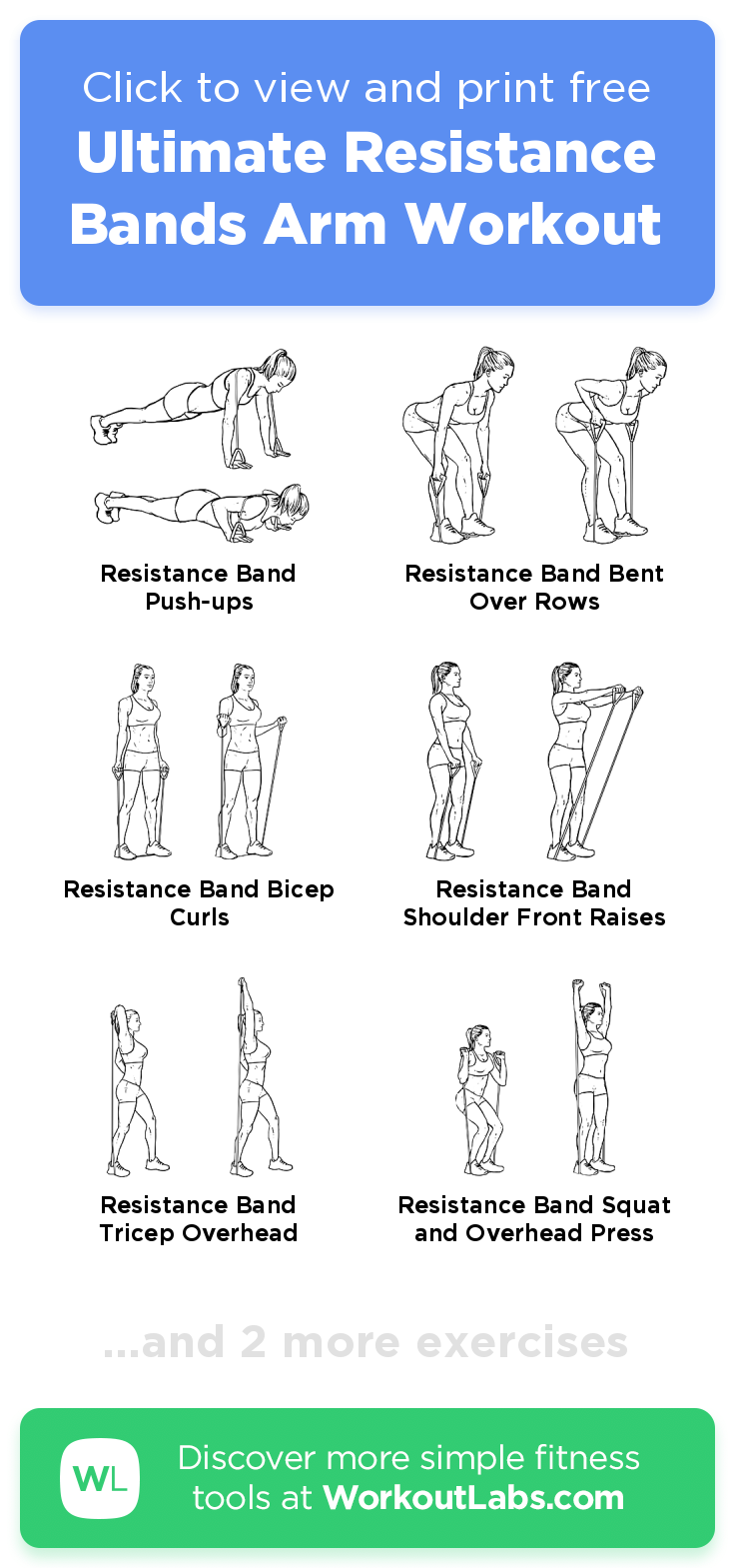 Ultimate Resistance Bands Arm Workout – click to view and print this illustrated exercise plan created with #WorkoutLabsFit #beginnerarmworkouts