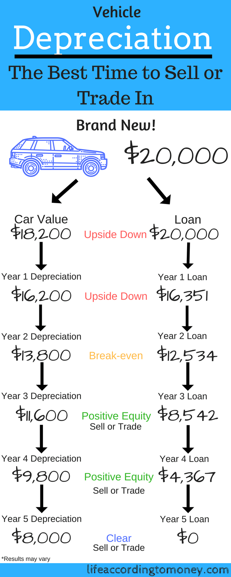 Buying Vs Leasing A Car Life According To Money Lease Vs Buy Car Best Money Saving Tips Car Lease