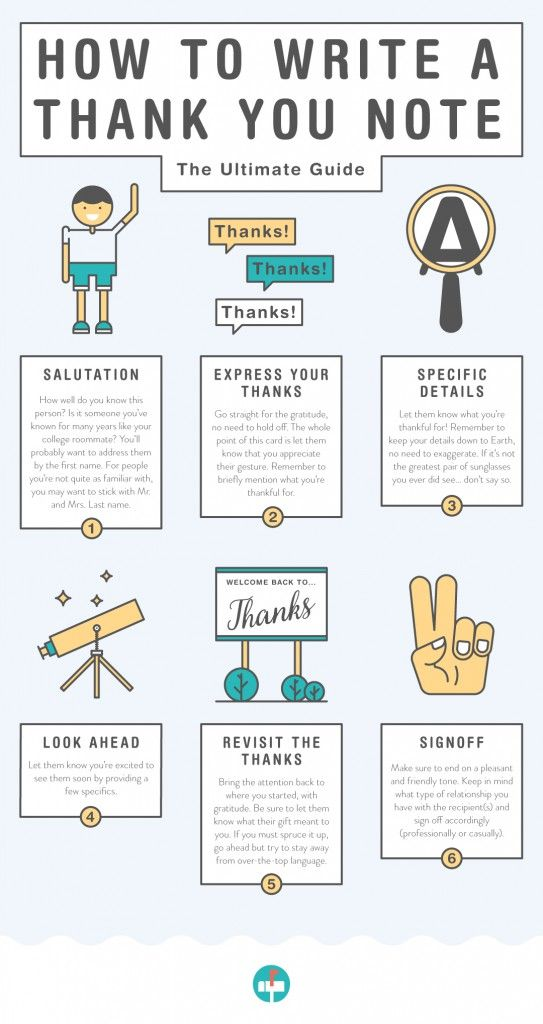 How To Write The Perfect Thank You Note  Postable  Postablog
