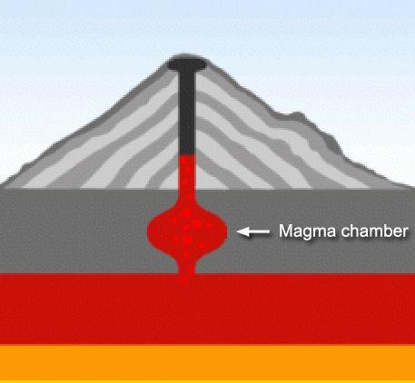 Wil je een keer in de magmakamer van een vulkaan afdalen? Het kan op IJsland niet ver van het vliegveld, maar het kost wel 230 Euro pp!