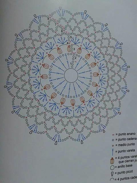 Mandala patron | crochet | Pinterest | Mandala, Crochet and Mandalas