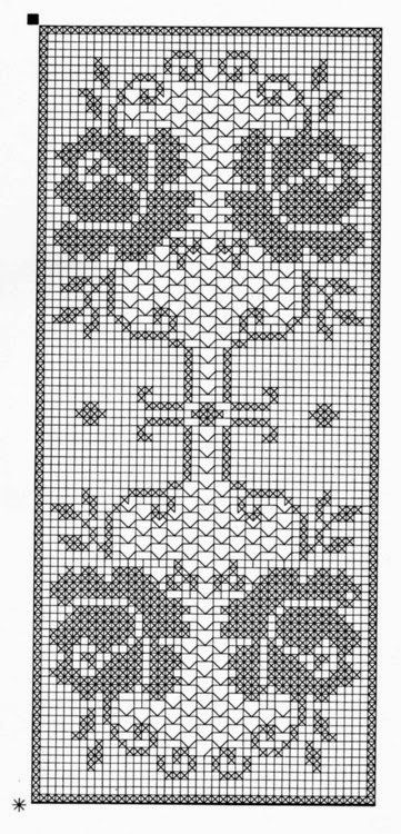 Centro de mesa pinterest crochet filet crochet and arts filet crochet wipes ccuart Gallery