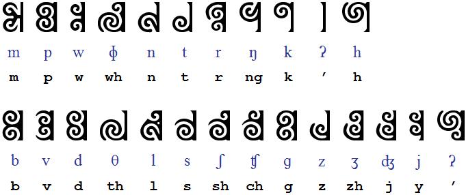 Not A Traditional Alphabet (Maori Has