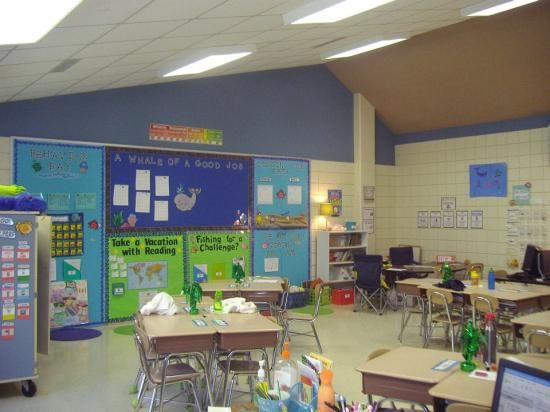 4th Grade beach themed classroom | Classroom Decor ...
