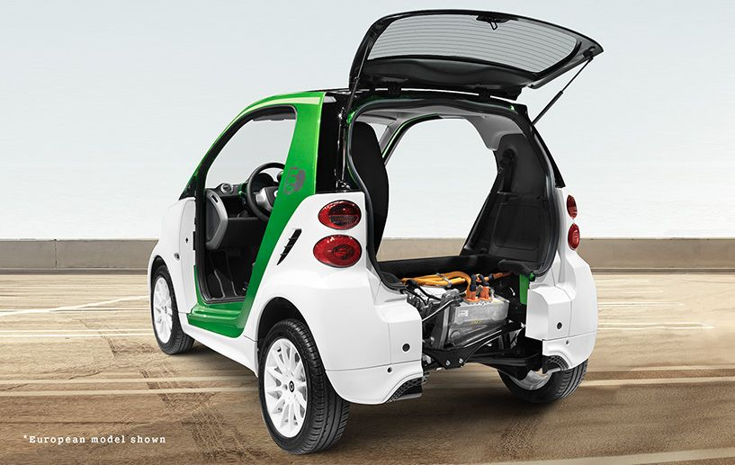 Electric Coupe Fortwo Smart Usa