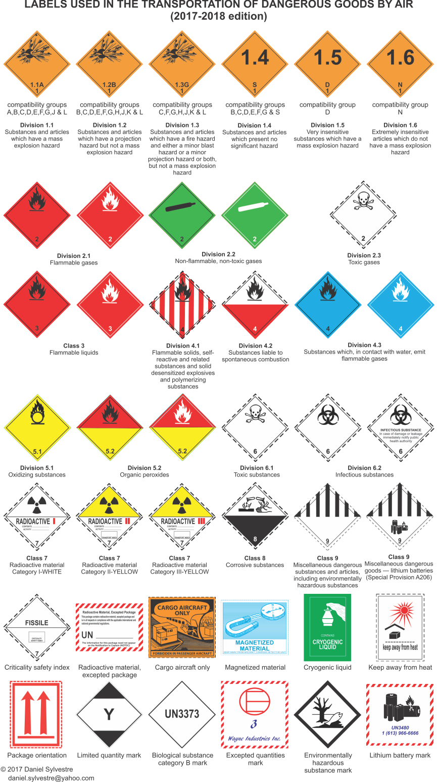 Labels used in the transportation of dangerous goods by air 2017 labels used in the transportation of dangerous goods by air 2017 2018 edition biocorpaavc