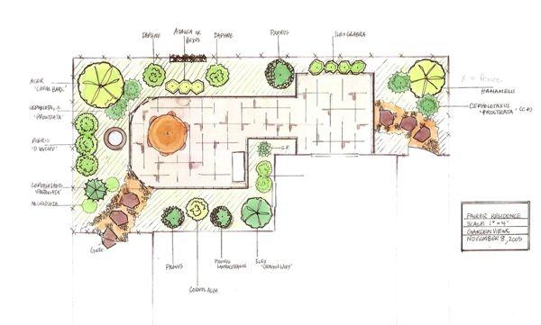 Garden Design Sample Plans PDF