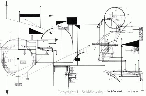 experimental music notation resources - review