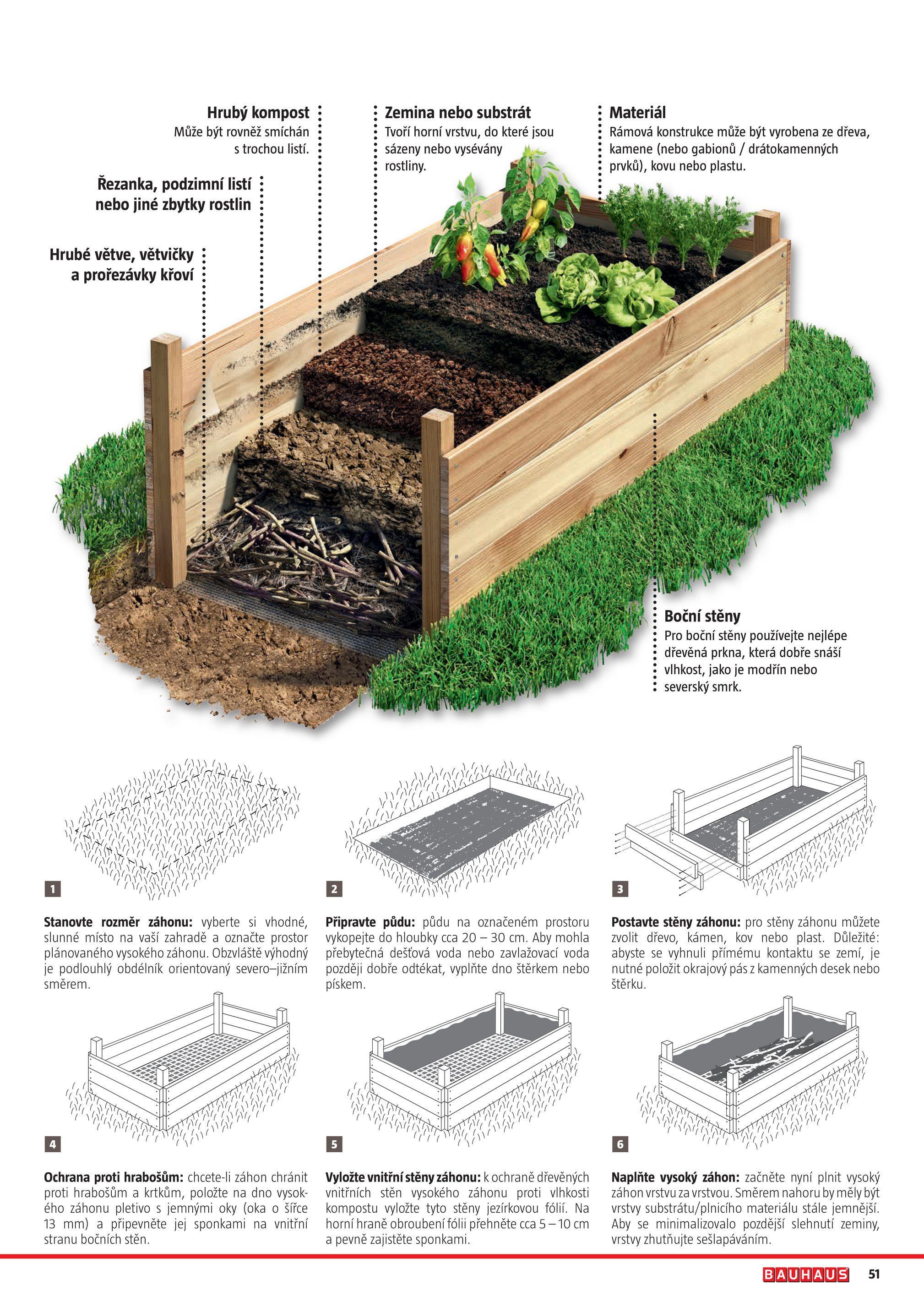 Bauhaus Katalog Drevo V Zahrade 2019 Strana 50 51 In 2020 Vegetable Garden Design Vegetable Garden Raised Beds Backyard Vegetable Gardens