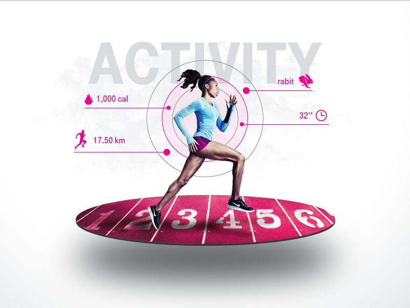 Activity Widget (With images) Activities, Widget design
